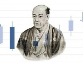K线图进阶—酒田战法78式(图文)