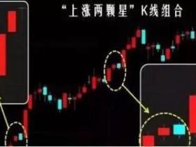 炒币K线图基础第八课:上涨两颗星