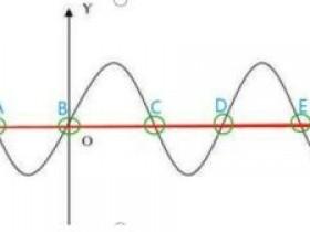 炒币K线图基础第十一课:上涨中继的六种整理形态