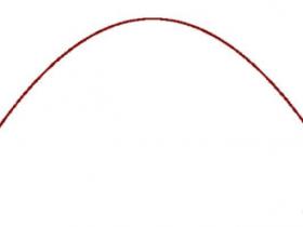 交易最关键的是:预测斜率